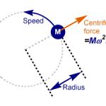 centrifugal[1]